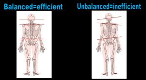 balanced,unbalanced copy