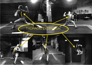 thoracic-extension